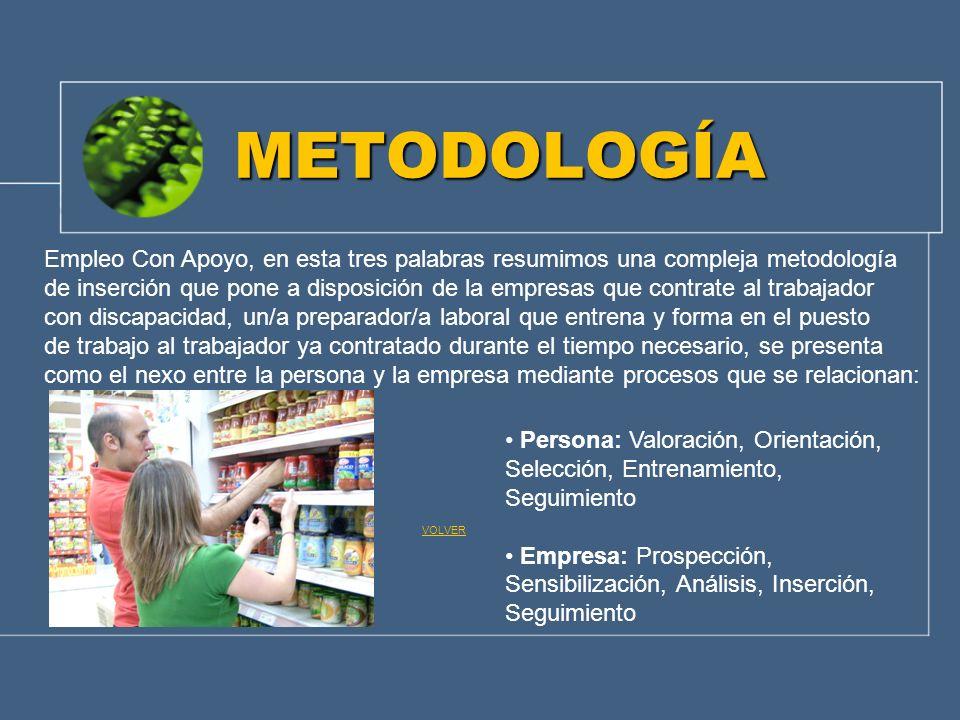 METODOLOGÍA Empleo Con Apoyo, en esta tres palabras resumimos una compleja metodología.
