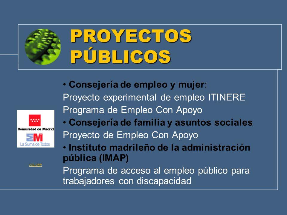 PROYECTOS PÚBLICOS Consejería de empleo y mujer:
