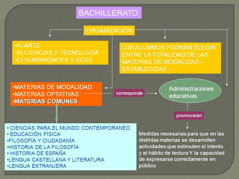 BACHILLERATO ORGANIZACIÓN •A) ARTE LOS ALUMNOS PODRÁN ELEGIR