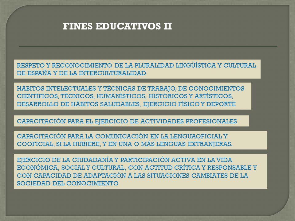 FINES EDUCATIVOS II RESPETO Y RECONOCIMIENTO DE LA PLURALIDAD LINGÜÍSTICA Y CULTURAL DE ESPAÑA Y DE LA INTERCULTURALIDAD.