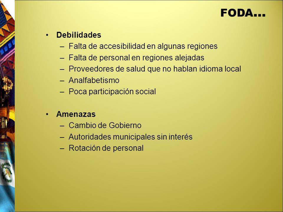 FODA… Debilidades Falta de accesibilidad en algunas regiones