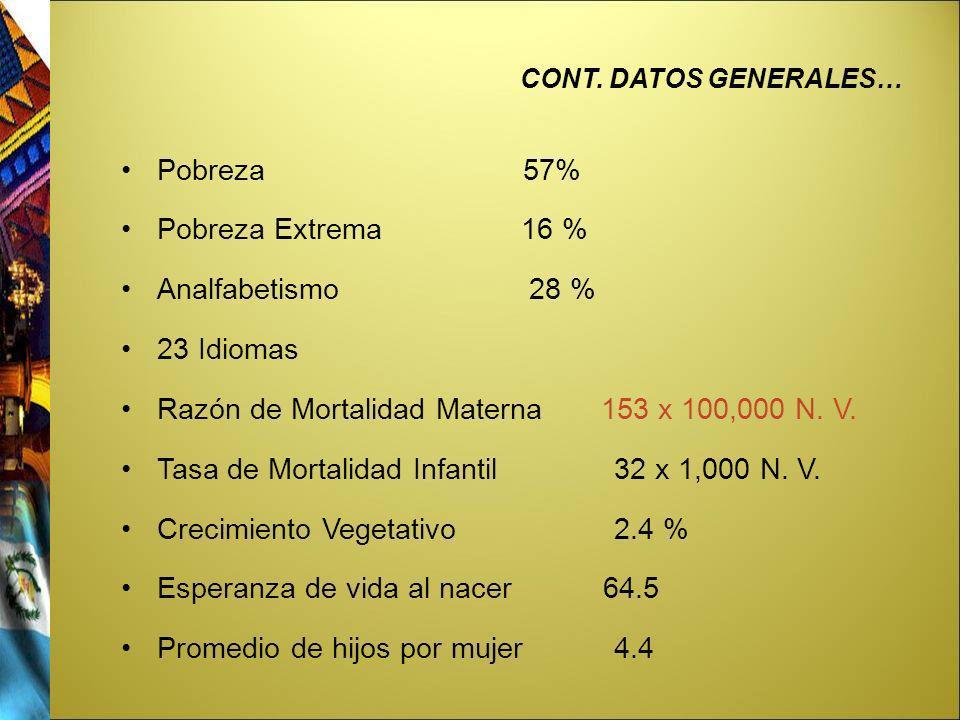 Razón de Mortalidad Materna 153 x 100,000 N. V.