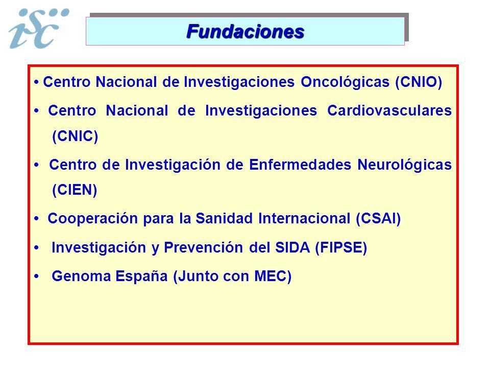 Fundaciones • Centro Nacional de Investigaciones Oncológicas (CNIO)
