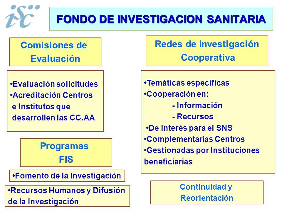 FONDO DE INVESTIGACION SANITARIA