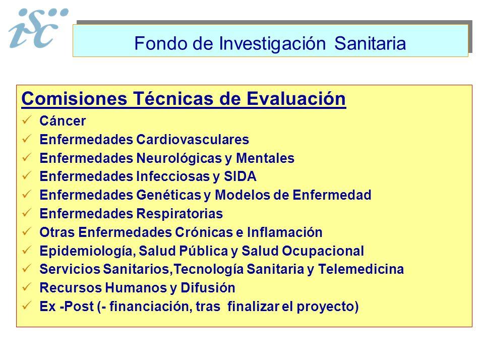 Fondo de Investigación Sanitaria