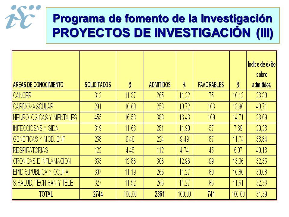Programa de fomento de la Investigación PROYECTOS DE INVESTIGACIÓN (III)