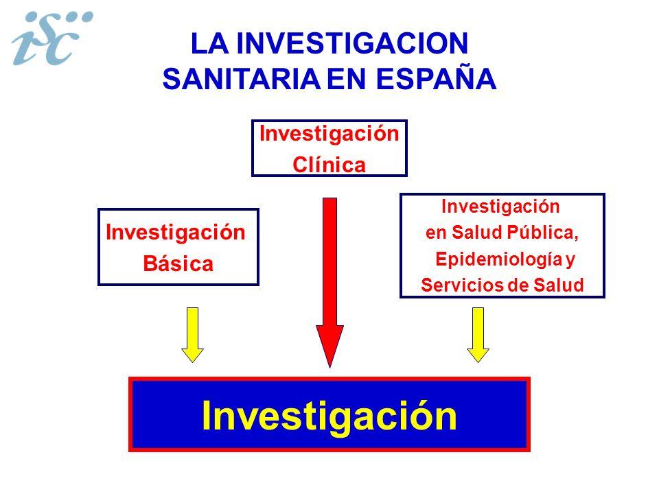 LA INVESTIGACION SANITARIA EN ESPAÑA