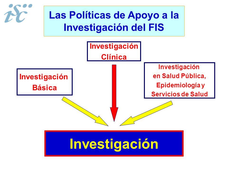 Las Políticas de Apoyo a la Investigación del FIS