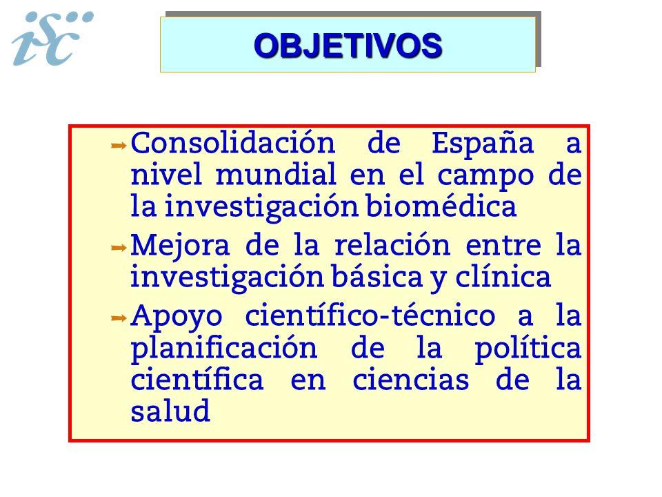 OBJETIVOS Consolidación de España a nivel mundial en el campo de la investigación biomédica.