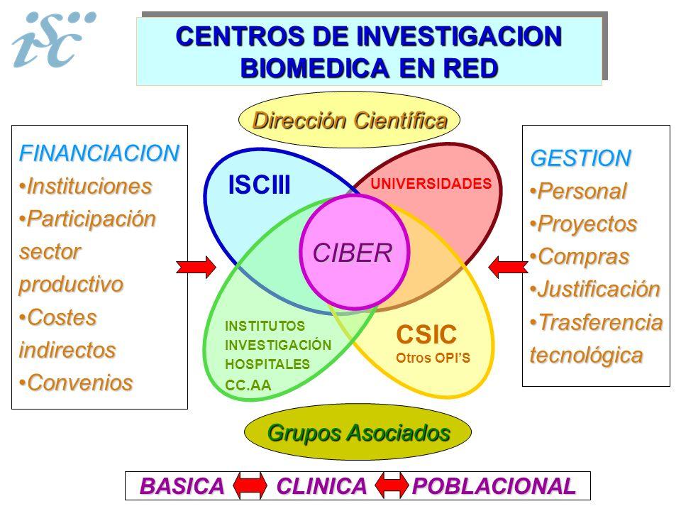 CENTROS DE INVESTIGACION BIOMEDICA EN RED
