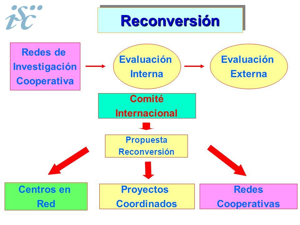 Reconversión Redes de Investigación Cooperativa Evaluación Interna