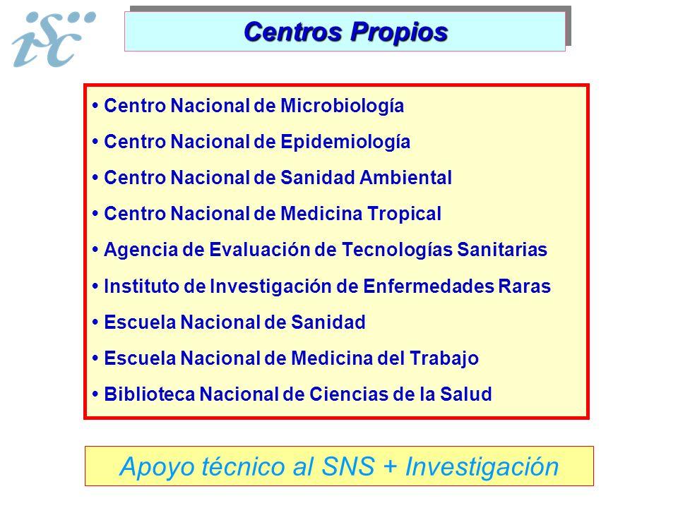 Apoyo técnico al SNS + Investigación
