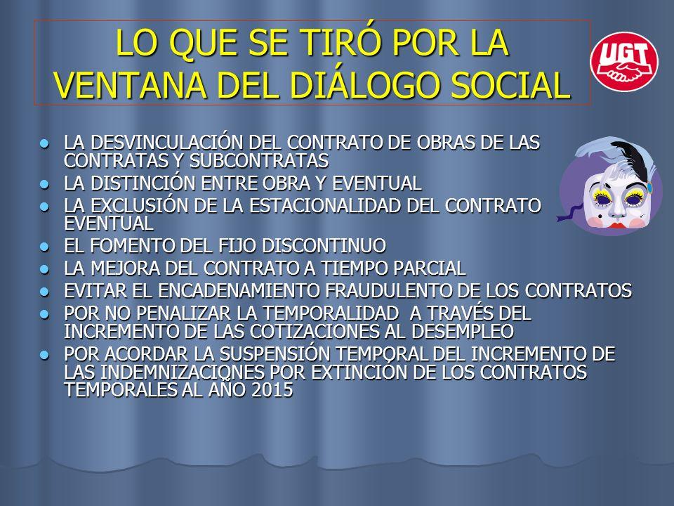 LO QUE SE TIRÓ POR LA VENTANA DEL DIÁLOGO SOCIAL