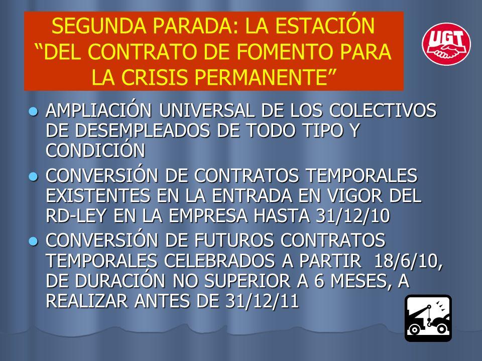 SEGUNDA PARADA: LA ESTACIÓN DEL CONTRATO DE FOMENTO PARA LA CRISIS PERMANENTE