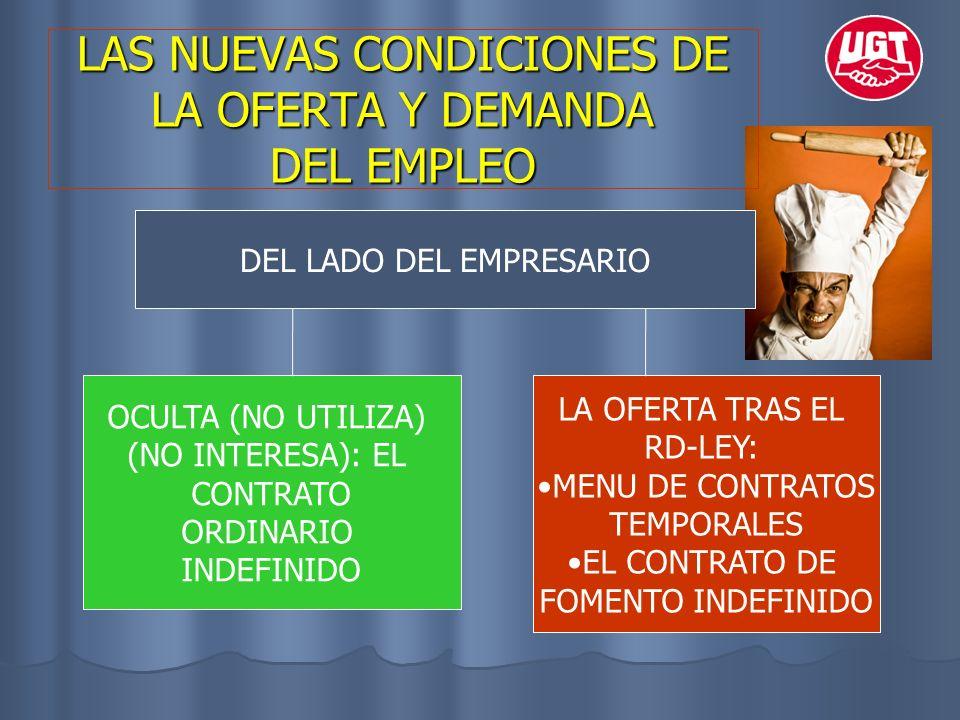 LAS NUEVAS CONDICIONES DE LA OFERTA Y DEMANDA DEL EMPLEO