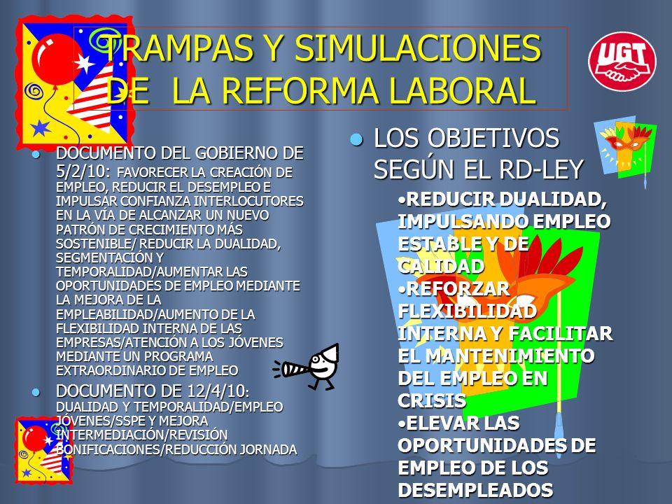 TRAMPAS Y SIMULACIONES DE LA REFORMA LABORAL