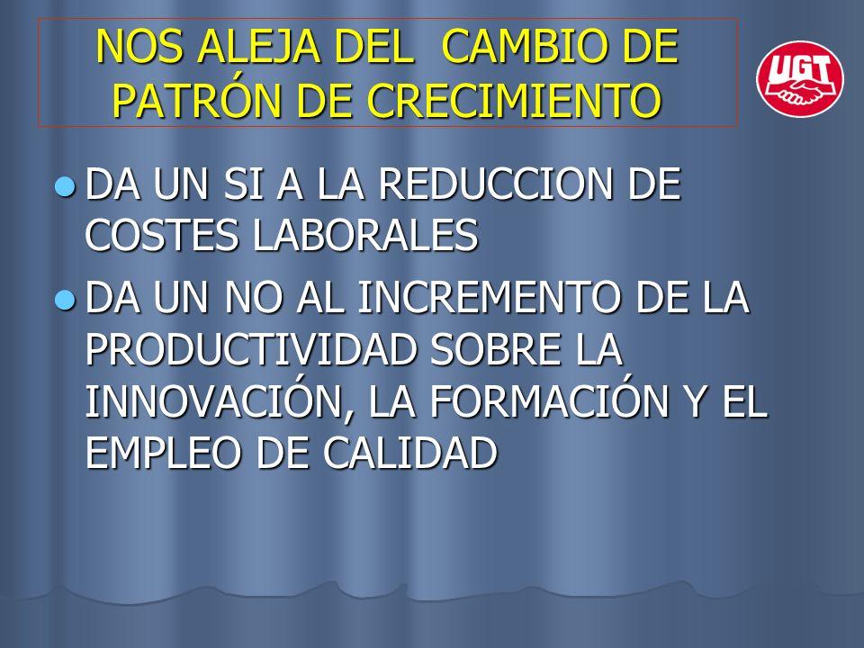 NOS ALEJA DEL CAMBIO DE PATRÓN DE CRECIMIENTO