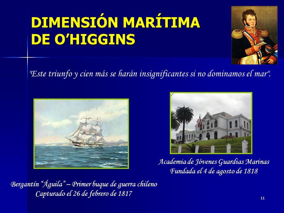 DIMENSIÓN MARÍTIMA DE O'HIGGINS