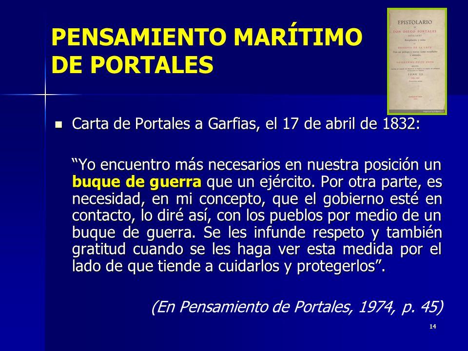 PENSAMIENTO MARÍTIMO DE PORTALES