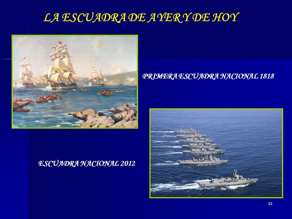 LA ESCUADRA DE AYER Y DE HOY