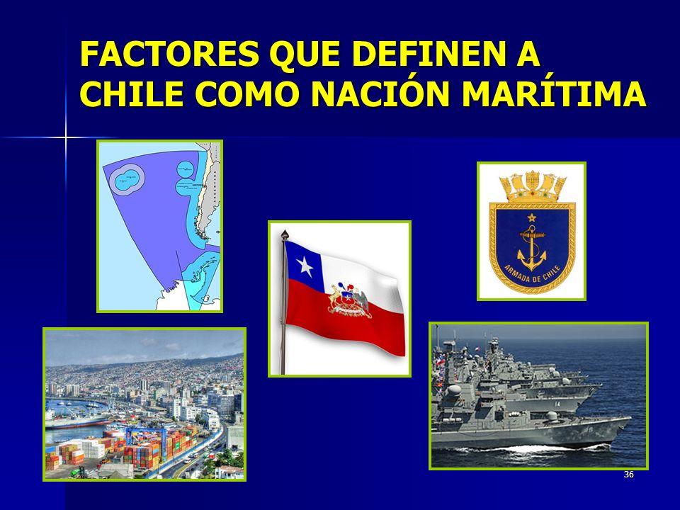 FACTORES QUE DEFINEN A CHILE COMO NACIÓN MARÍTIMA