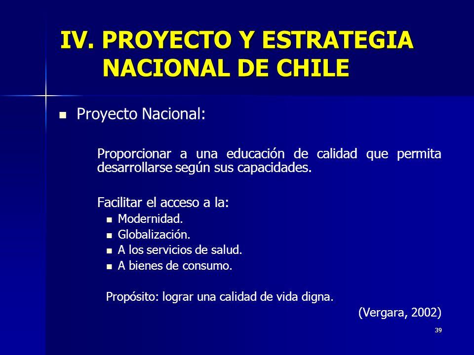 IV. PROYECTO Y ESTRATEGIA NACIONAL DE CHILE