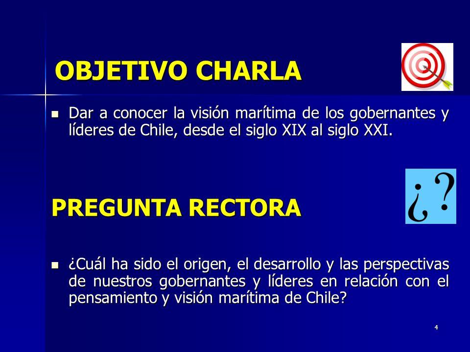 OBJETIVO CHARLA PREGUNTA RECTORA