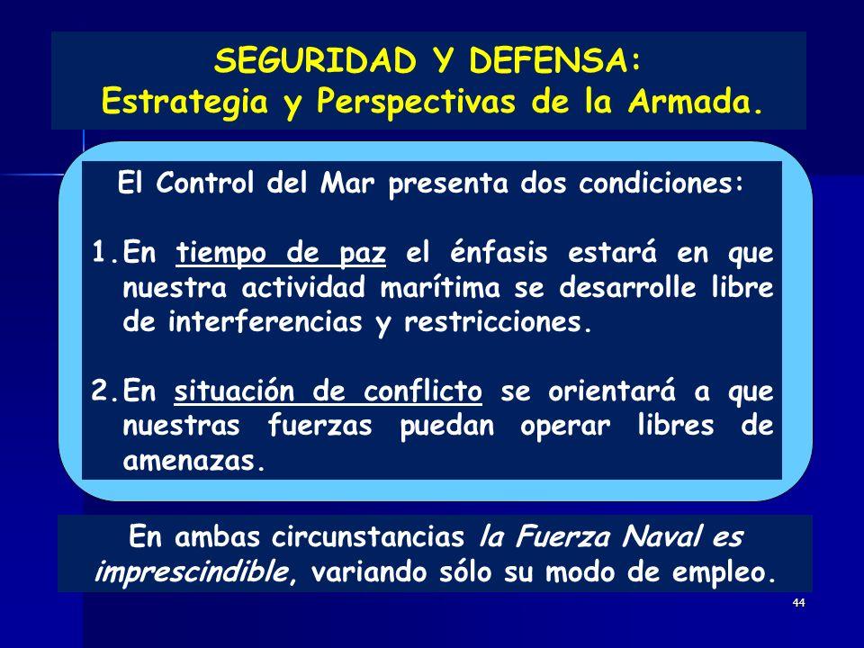 SEGURIDAD Y DEFENSA: Estrategia y Perspectivas de la Armada.