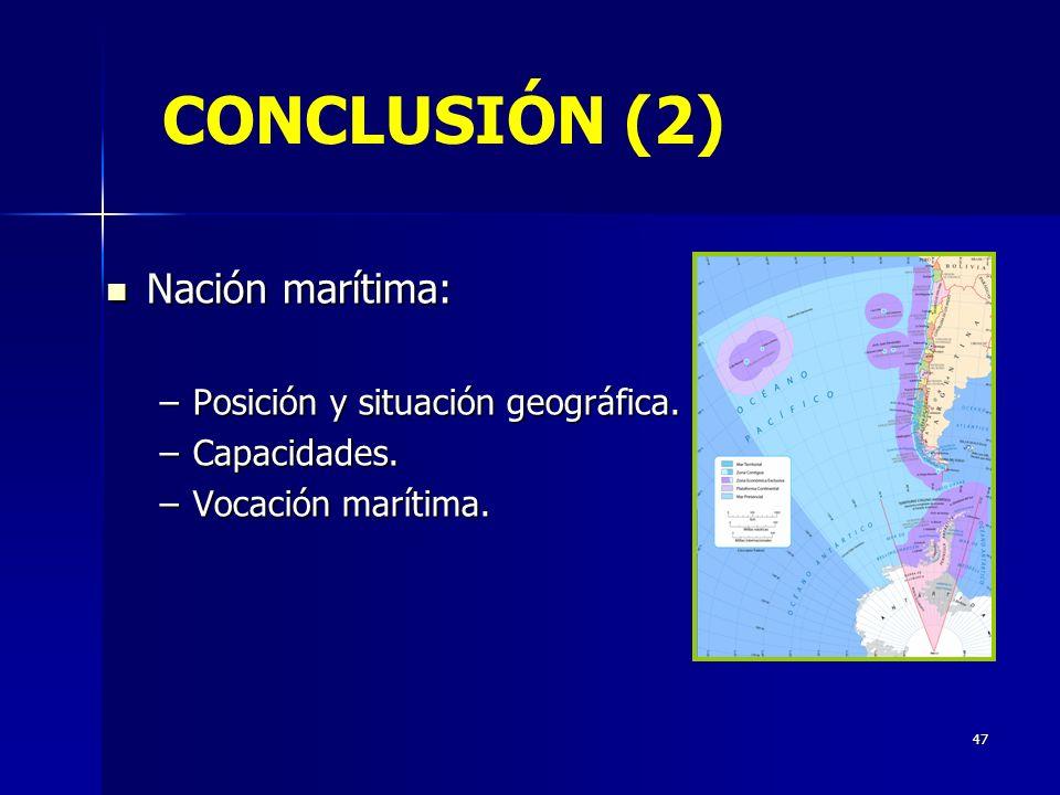 CONCLUSIÓN (2) Nación marítima: Posición y situación geográfica.