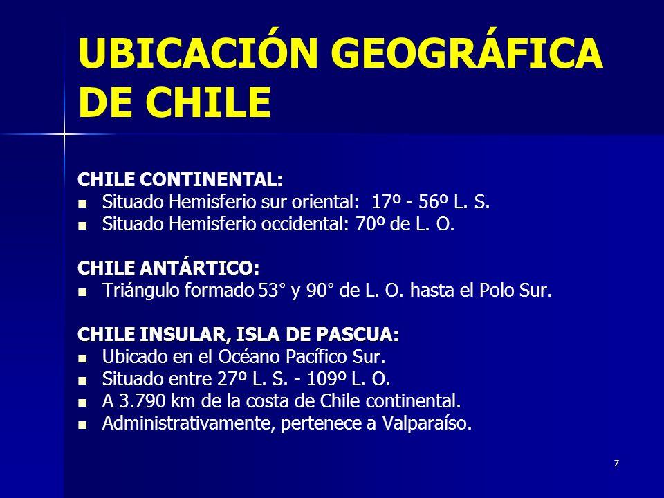 UBICACIÓN GEOGRÁFICA DE CHILE