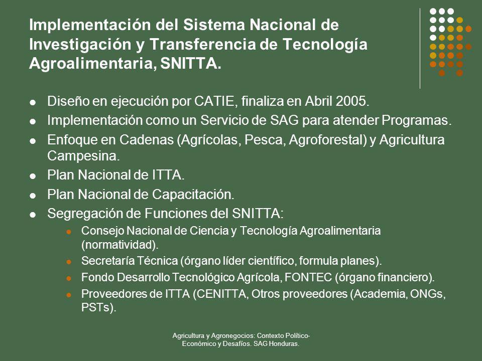 Implementación del Sistema Nacional de Investigación y Transferencia de Tecnología Agroalimentaria, SNITTA.