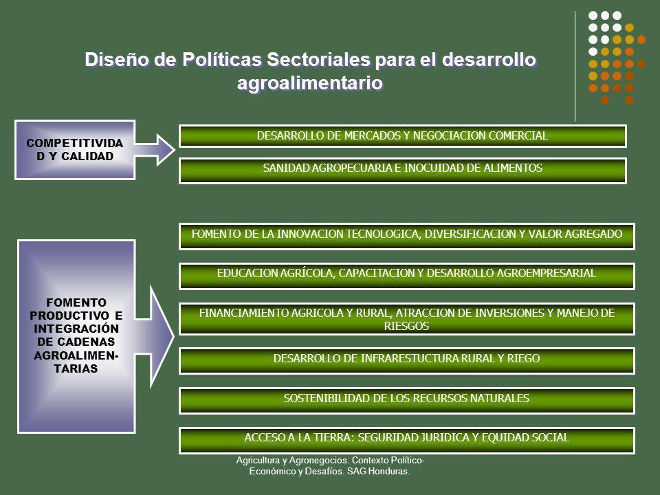 Diseño de Políticas Sectoriales para el desarrollo agroalimentario