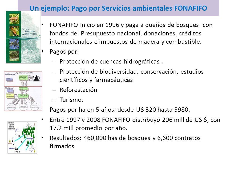 Un ejemplo: Pago por Servicios ambientales FONAFIFO