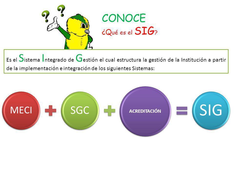 SIG SGC CONOCE ¿Qué es el SIG MECI