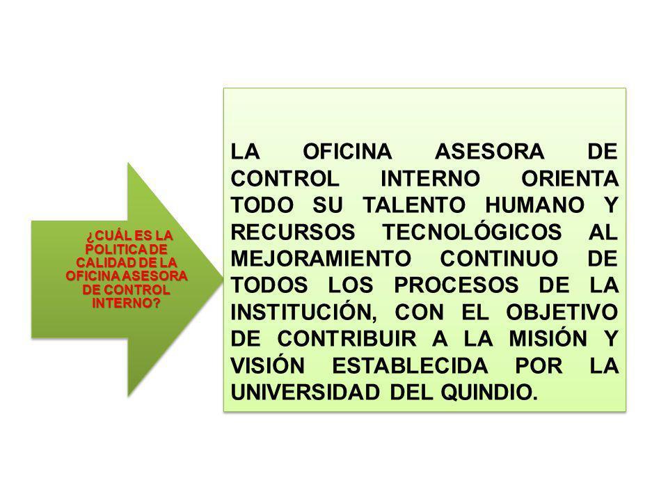 LA OFICINA ASESORA DE CONTROL INTERNO ORIENTA TODO SU TALENTO HUMANO Y RECURSOS TECNOLÓGICOS AL MEJORAMIENTO CONTINUO DE TODOS LOS PROCESOS DE LA INSTITUCIÓN, CON EL OBJETIVO DE CONTRIBUIR A LA MISIÓN Y VISIÓN ESTABLECIDA POR LA UNIVERSIDAD DEL QUINDIO.