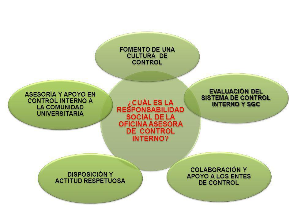 ¿CUÁL ES LA RESPONSABILIDAD SOCIAL DE LA OFICINA ASESORA DE CONTROL INTERNO