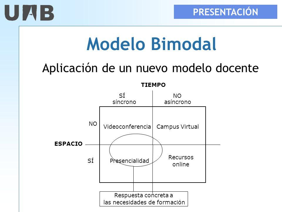 Aplicación de un nuevo modelo docente