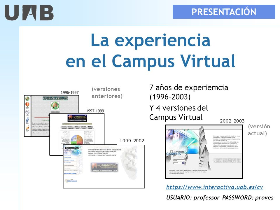 La experiencia en el Campus Virtual