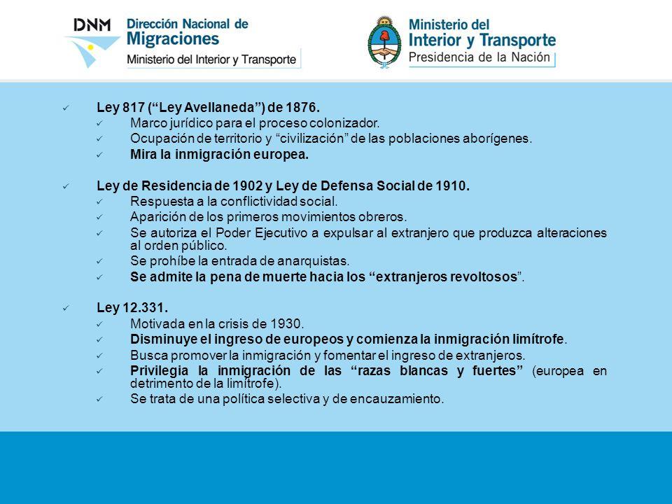 Ley 817 ( Ley Avellaneda ) de 1876.