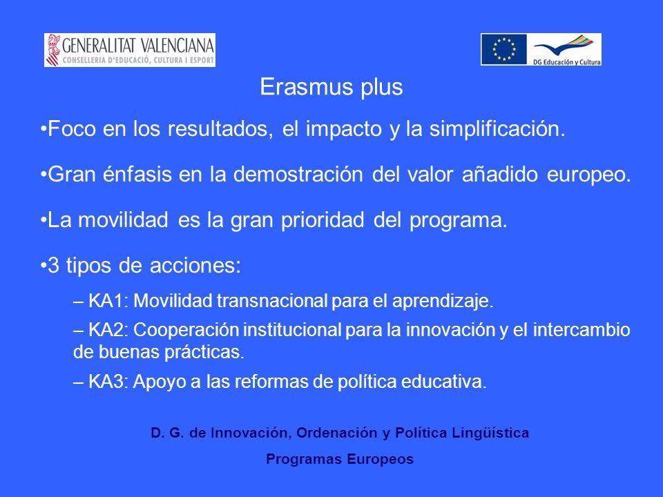D. G. de Innovación, Ordenación y Política Lingüística