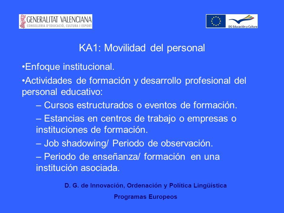 KA1: Movilidad del personal