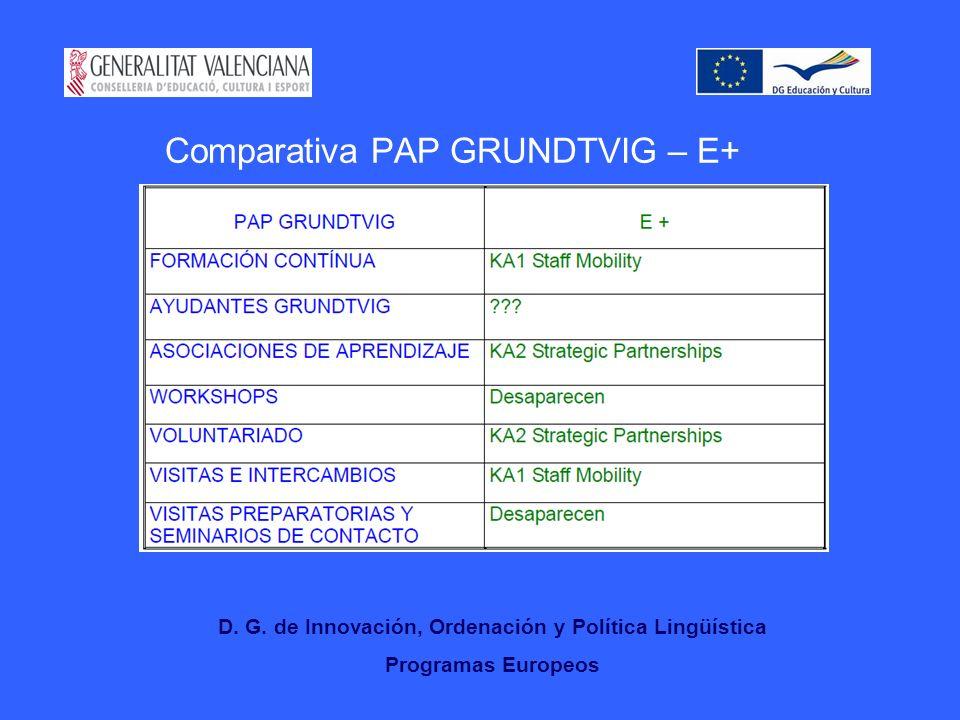Comparativa PAP GRUNDTVIG – E+