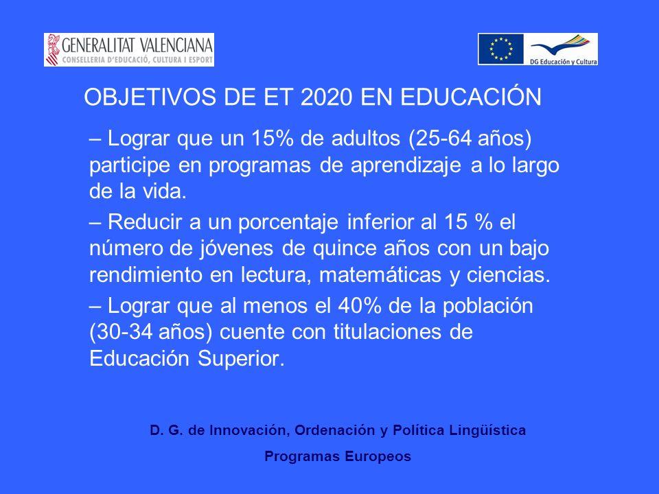OBJETIVOS DE ET 2020 EN EDUCACIÓN