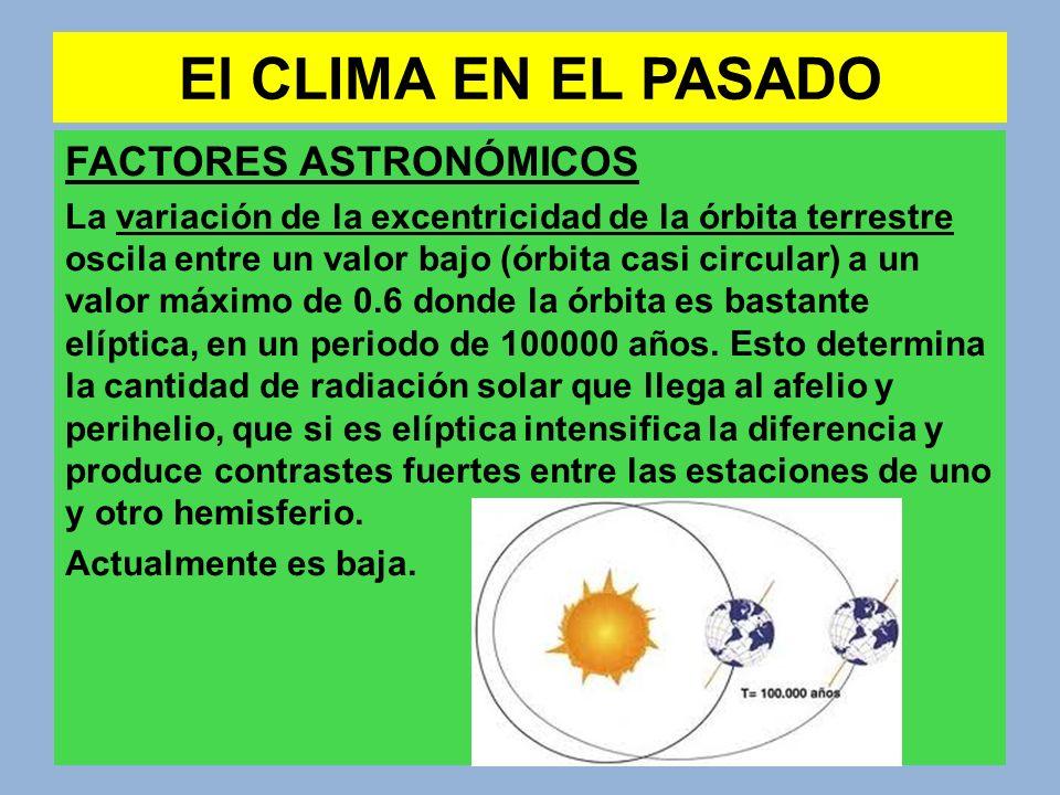 El CLIMA EN EL PASADO FACTORES ASTRONÓMICOS
