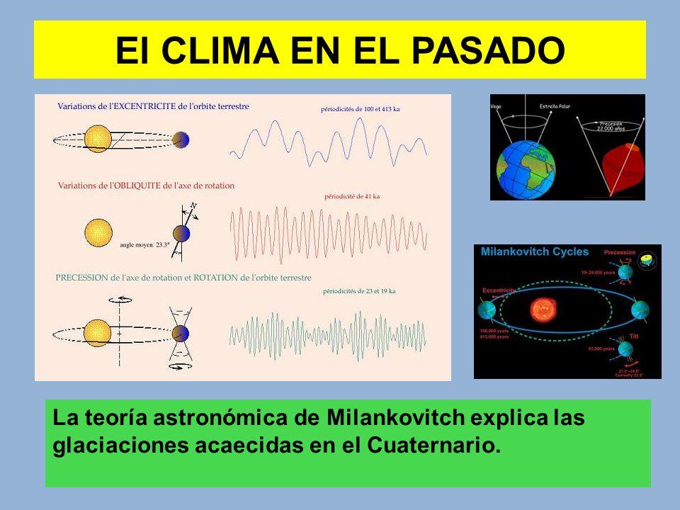 El CLIMA EN EL PASADO La teoría astronómica de Milankovitch explica las glaciaciones acaecidas en el Cuaternario.