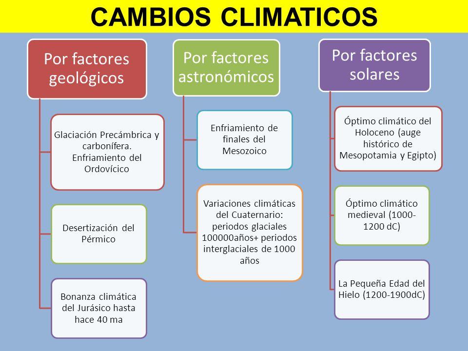 CAMBIOS CLIMATICOS Por factores geológicos
