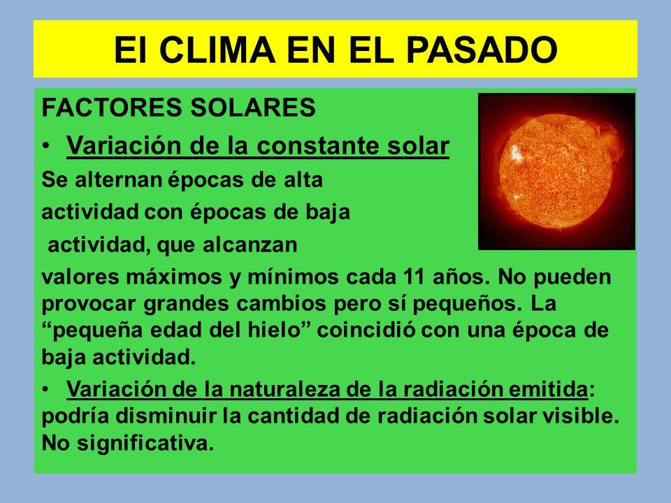 El CLIMA EN EL PASADO FACTORES SOLARES Variación de la constante solar