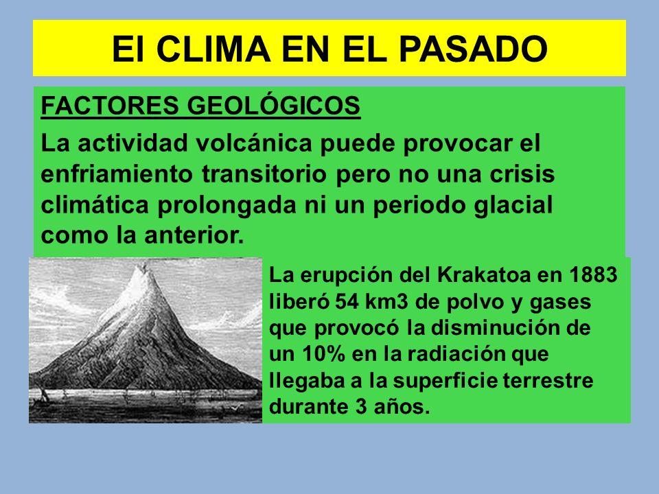 El CLIMA EN EL PASADO