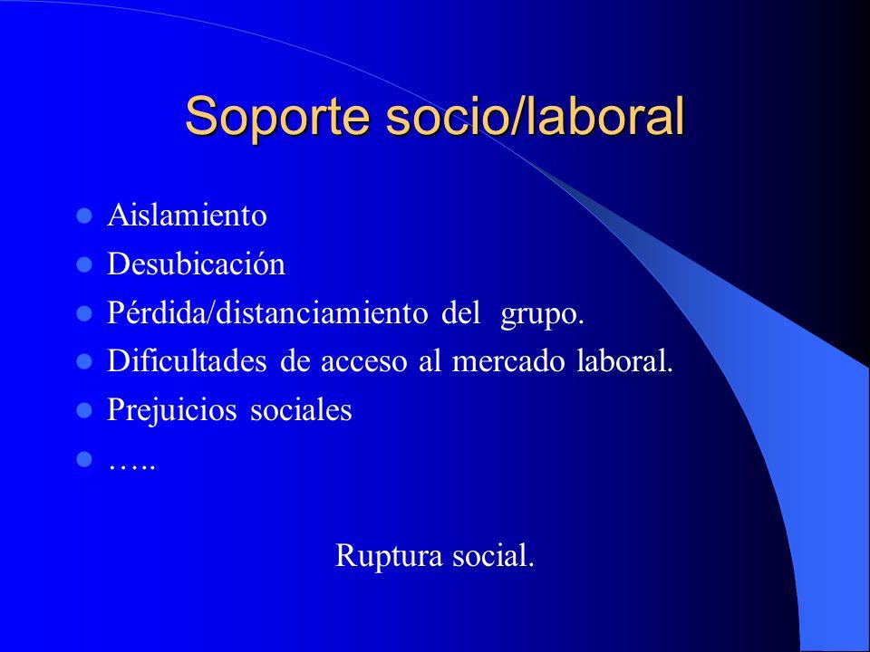 Soporte socio/laboral