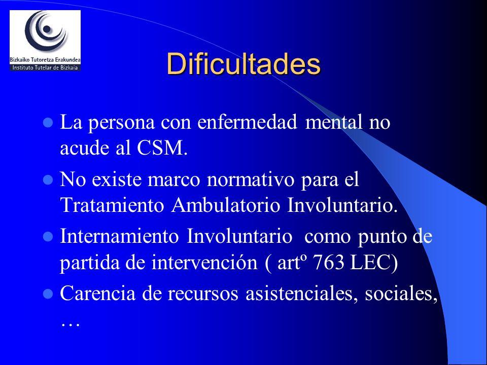 Dificultades La persona con enfermedad mental no acude al CSM.